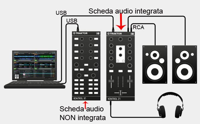 periferica mixer audio