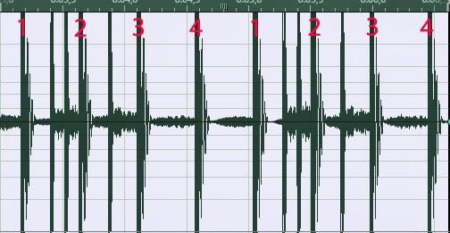 la metrica musicale