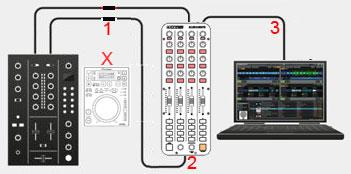 mixer incassato collegamento hardware scheda audio