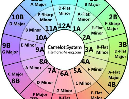 Ruota di Camelot e Harmonic mixing