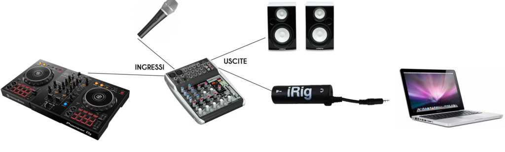 Obs studio consolle mixer fonico irig notebook